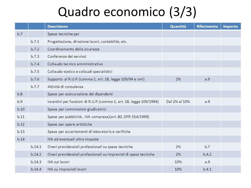 Quadro economico (3/3) DescrizioneQuantitàRiferimentoImporto b.7Spese tecniche per b.7.1Progettazione, direzione lavori, contabilità, etc.