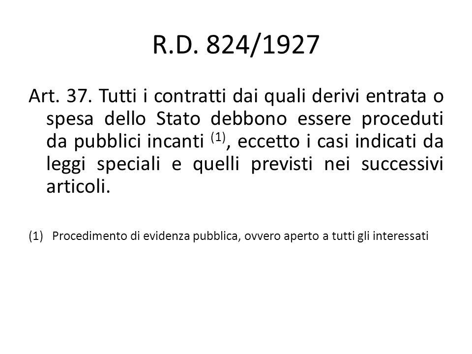 R.D. 824/1927 Art. 37.