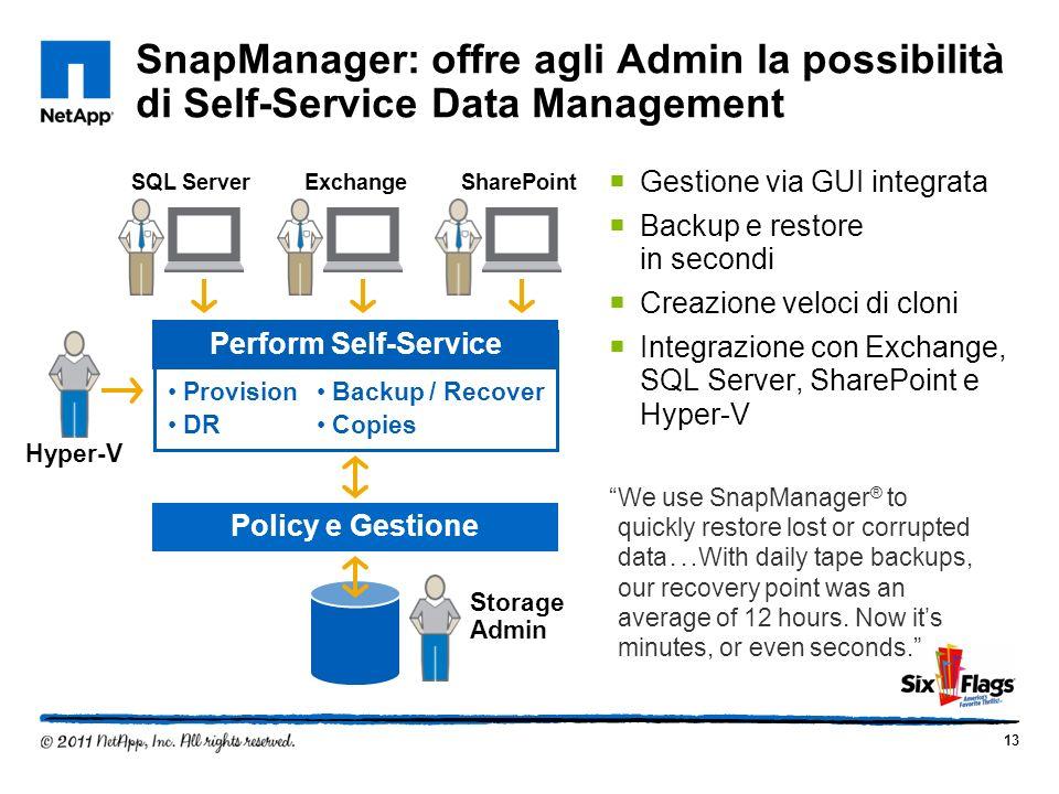 SnapManager: offre agli Admin la possibilità di Self-Service Data Management Gestione via GUI integrata Backup e restore in secondi Creazione veloci d