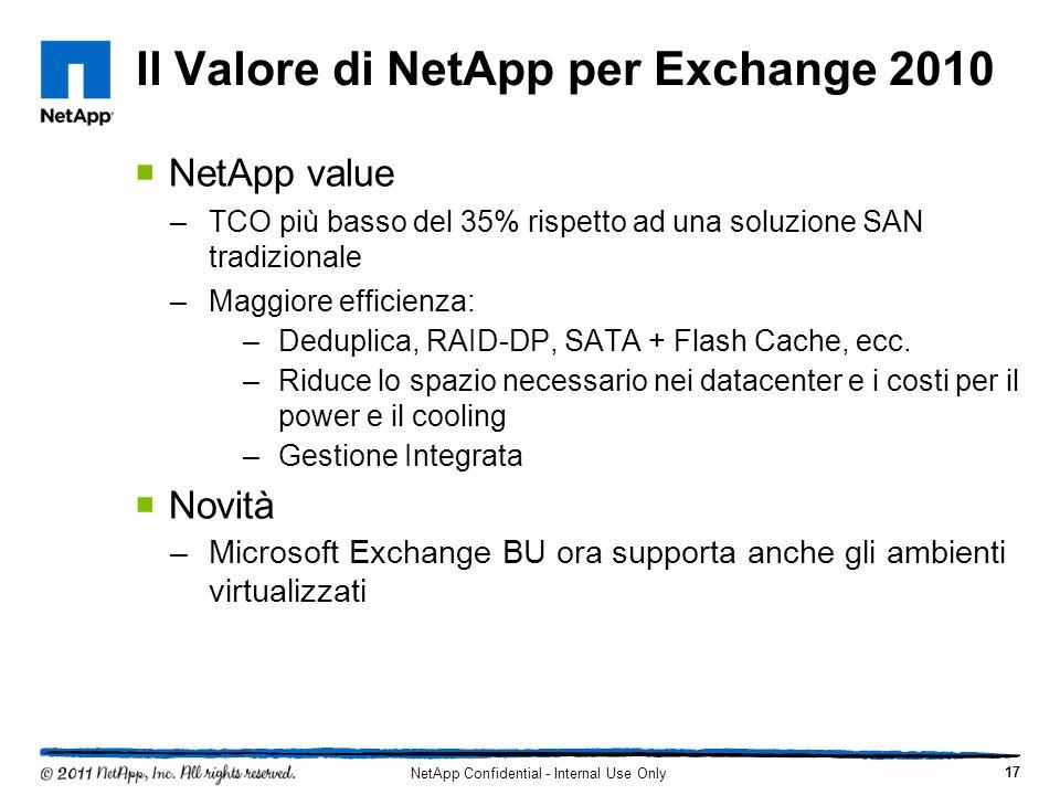 Il Valore di NetApp per Exchange 2010 NetApp value –TCO più basso del 35% rispetto ad una soluzione SAN tradizionale –Maggiore efficienza: –Deduplica,