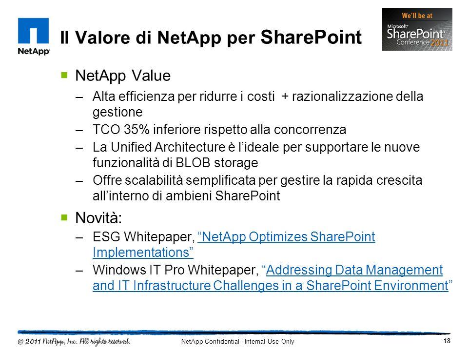 Il Valore di NetApp per SharePoint NetApp Value –Alta efficienza per ridurre i costi + razionalizzazione della gestione –TCO 35% inferiore rispetto alla concorrenza –La Unified Architecture è lideale per supportare le nuove funzionalità di BLOB storage –Offre scalabilità semplificata per gestire la rapida crescita allinterno di ambieni SharePoint Novità: –ESG Whitepaper, NetApp Optimizes SharePoint ImplementationsNetApp Optimizes SharePoint Implementations –Windows IT Pro Whitepaper, Addressing Data Management and IT Infrastructure Challenges in a SharePoint EnvironmentAddressing Data Management and IT Infrastructure Challenges in a SharePoint Environment 18 NetApp Confidential - Internal Use Only