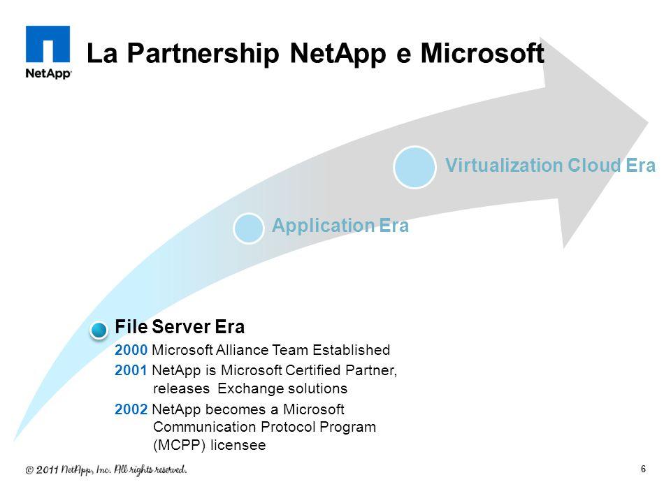 Il Valore di NetApp per Exchange 2010 NetApp value –TCO più basso del 35% rispetto ad una soluzione SAN tradizionale –Maggiore efficienza: –Deduplica, RAID-DP, SATA + Flash Cache, ecc.