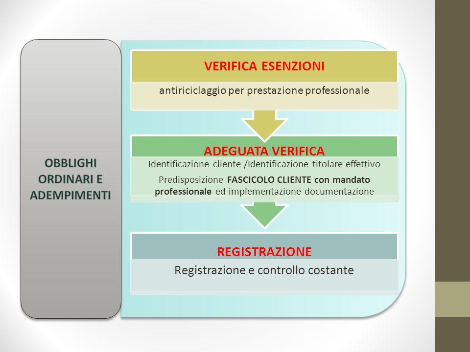 REGISTRAZIONE Registrazione e controllo costante ADEGUATA VERIFICA Identificazione cliente /Identificazione titolare effettivo Predisposizione FASCICO