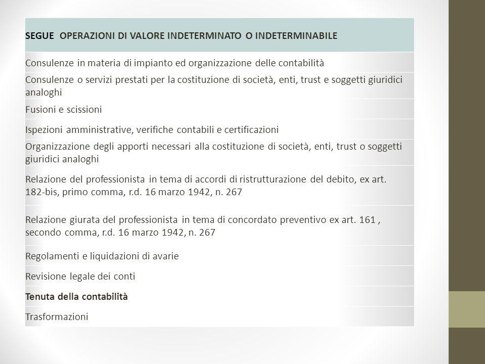 SEGUE OPERAZIONI DI VALORE INDETERMINATO O INDETERMINABILE Consulenze in materia di impianto ed organizzazione delle contabilità Consulenze o servizi