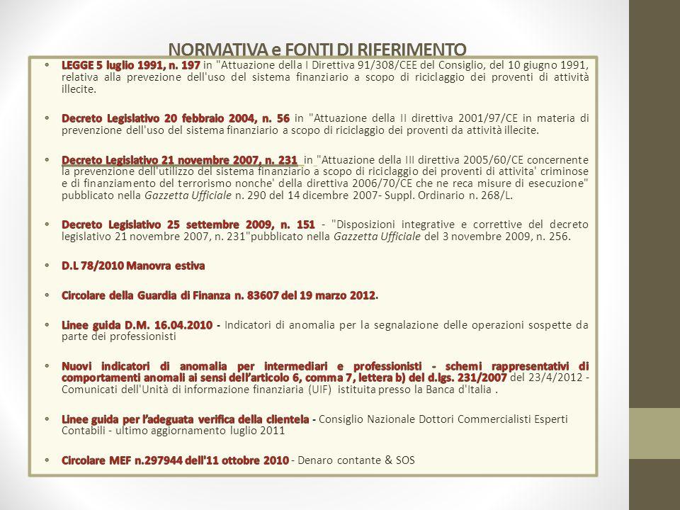 INDICATORI DI ANOMALIA - D.M.16/4/2010 A. Indicatori di anomalia connessi al cliente: 1.