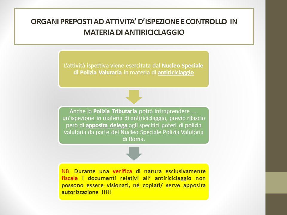 Lattività ispettiva viene esercitata dal Nucleo Speciale di Polizia Valutaria in materia di antiriciclaggio Anche la Polizia Tributaria potrà intrapre