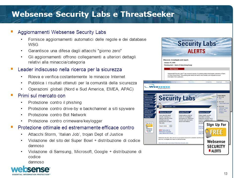 13 Websense Security Labs e ThreatSeeker Aggiornamenti Websense Security Labs Fornisce aggiornamenti automatici delle regole e dei database WSG Garant