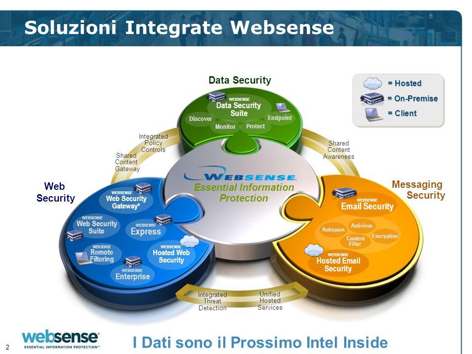 Web 2.0 3