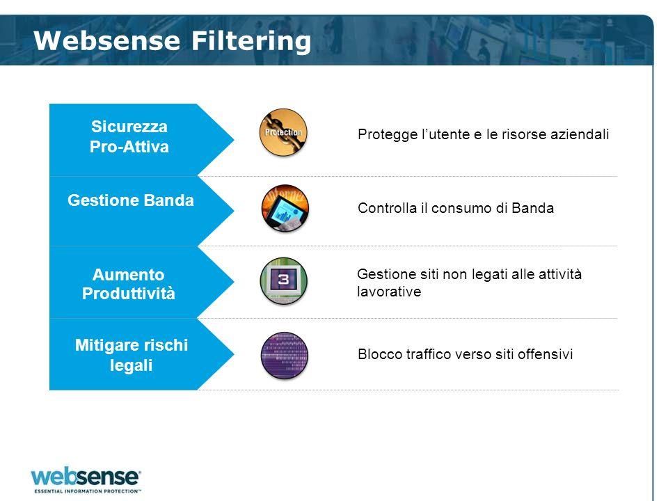 Websense Filtering Protegge lutente e le risorse aziendali Sicurezza Pro-Attiva Blocco traffico verso siti offensivi Gestione siti non legati alle att