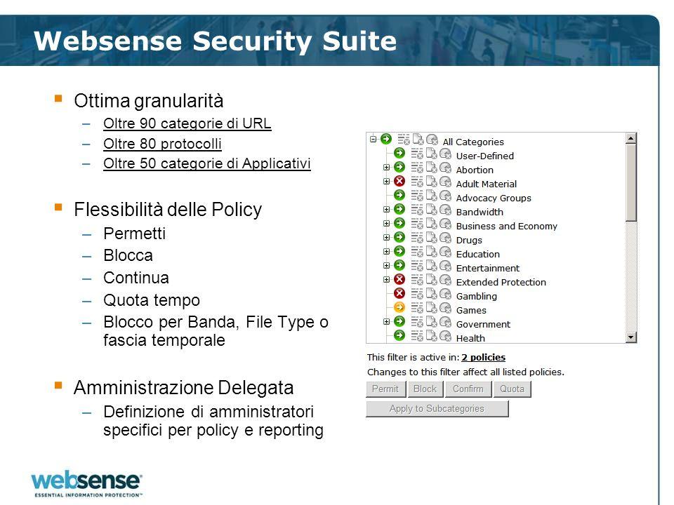 Websense Security Suite Ottima granularità –Oltre 90 categorie di URL –Oltre 80 protocolli –Oltre 50 categorie di Applicativi Flessibilità delle Polic