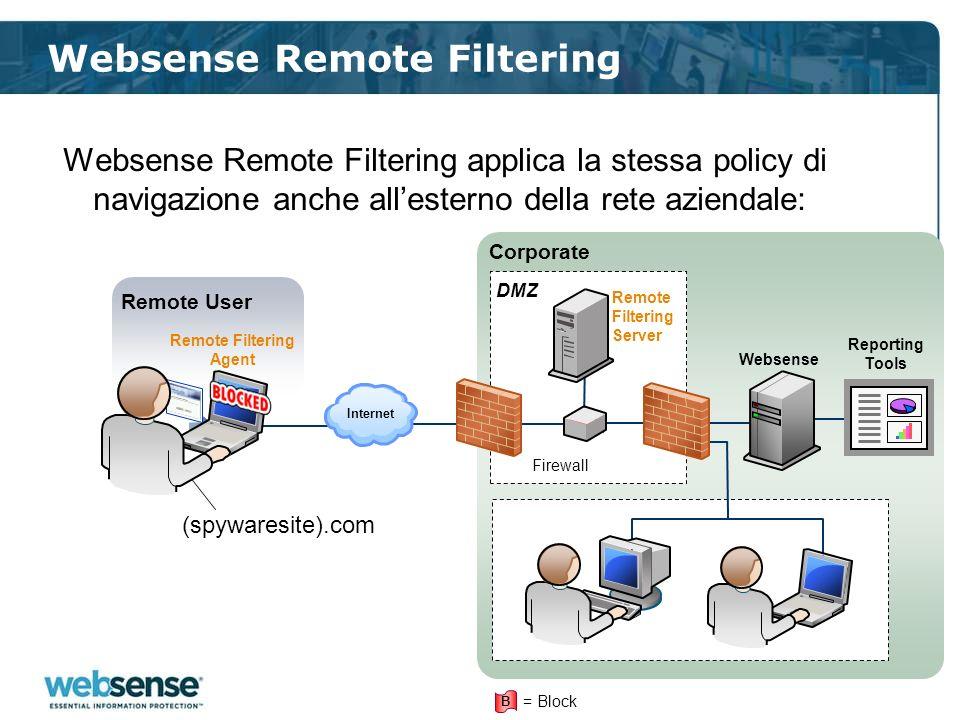 Websense Remote Filtering Websense Remote Filtering applica la stessa policy di navigazione anche allesterno della rete aziendale: Remote Filtering Ag