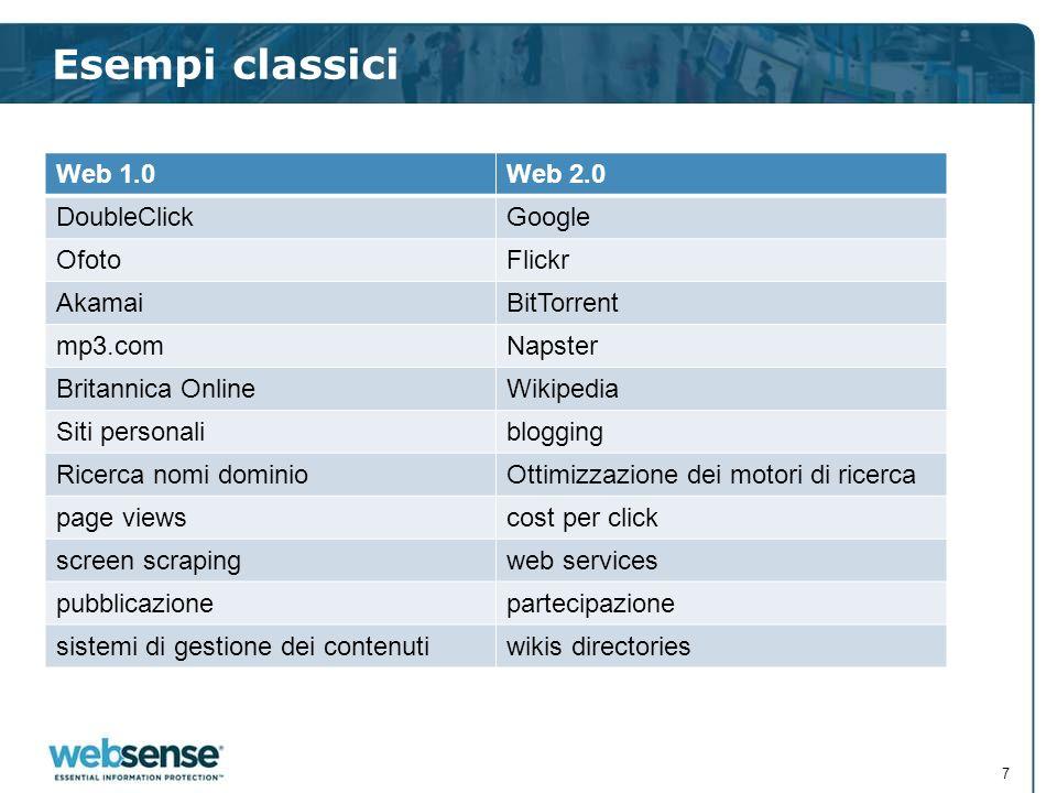 Esempi classici 7 Web 1.0Web 2.0 DoubleClickGoogle OfotoFlickr AkamaiBitTorrent mp3.comNapster Britannica OnlineWikipedia Siti personaliblogging Ricer