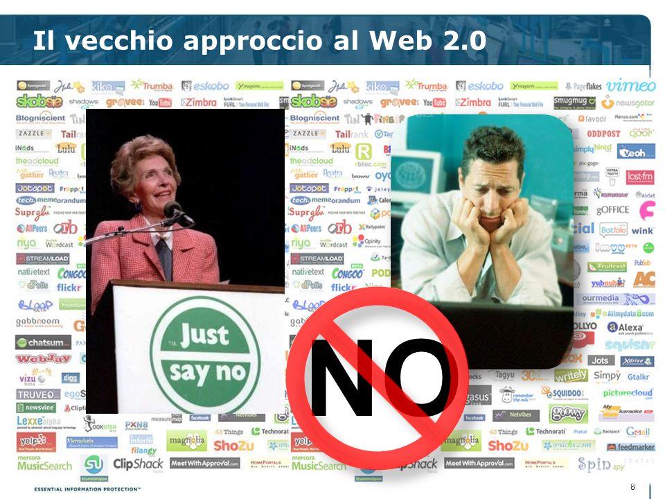 Il vecchio approccio al Web 2.0 8 NO