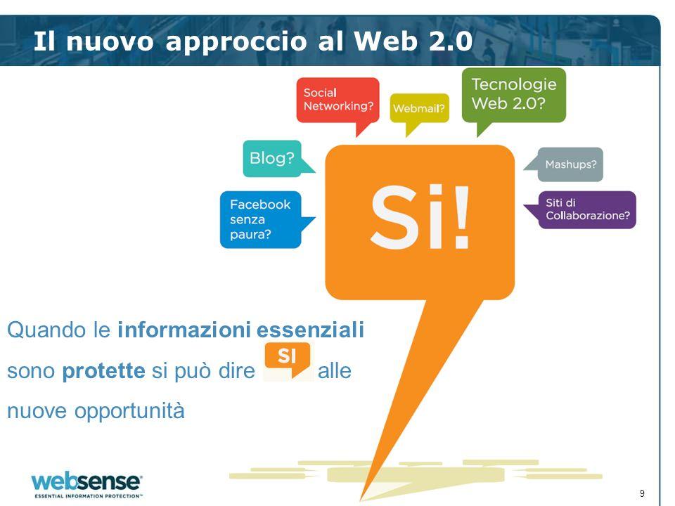 Perchè un nuovo approccio al Web 2.0.Perchè aiuta il business.
