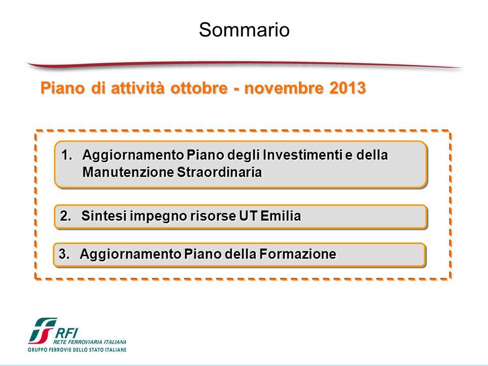 Sommario 1.Aggiornamento Piano degli Investimenti e della Manutenzione Straordinaria 2.