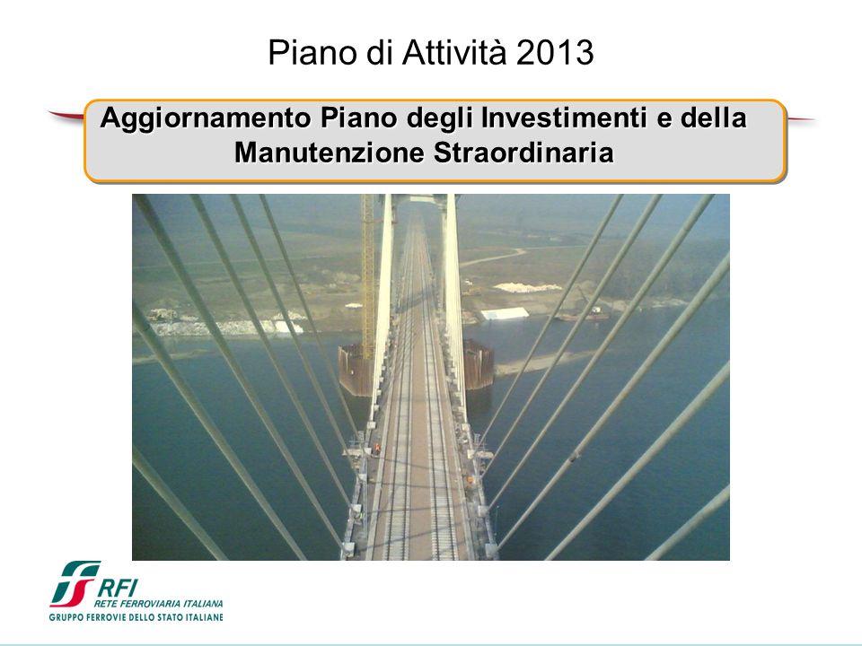 Piano di Attività 2013 Aggiornamento Piano degli Investimenti e della Manutenzione Straordinaria