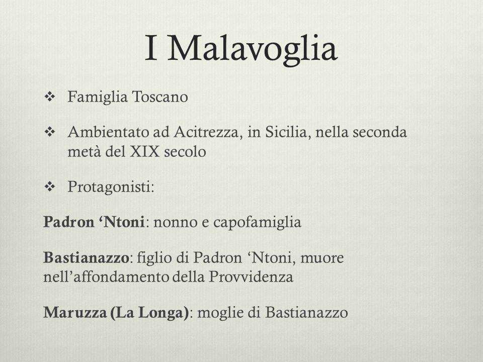 I Malavoglia Famiglia Toscano Ambientato ad Acitrezza, in Sicilia, nella seconda metà del XIX secolo Protagonisti: Padron Ntoni : nonno e capofamiglia