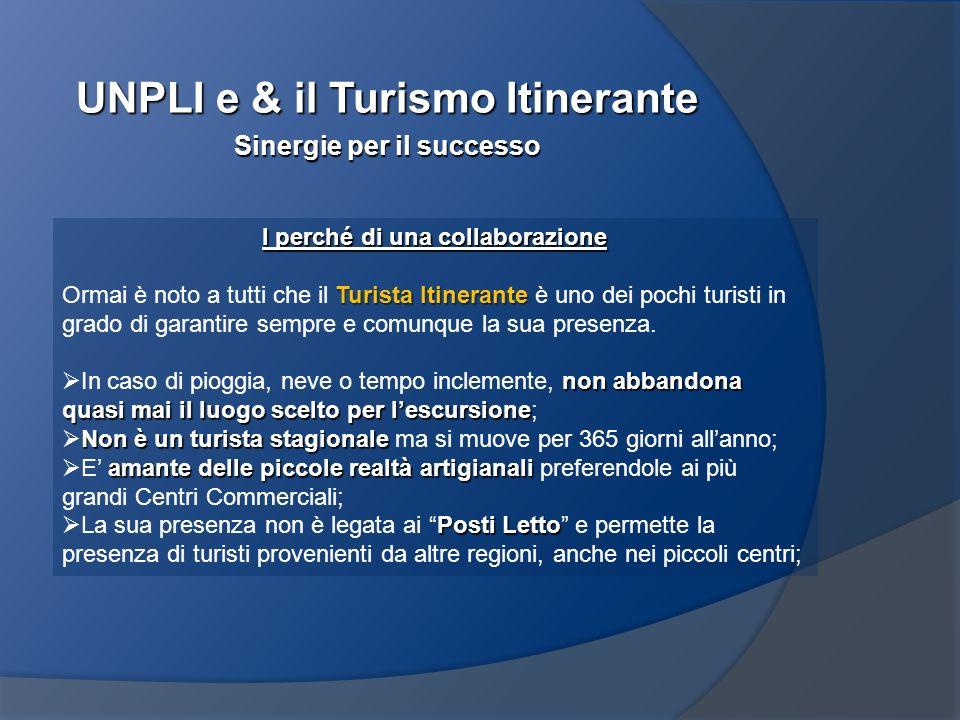 I PROGETTI FUTURI I PROGETTI FUTURI: 2.Promozione Progetto Borgo delle Pro Loco 2.