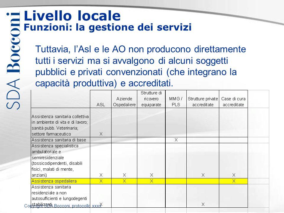Copyright SDA Bocconi, protocollo xxxx Livello locale Funzioni: la gestione dei servizi Tuttavia, lAsl e le AO non producono direttamente tutti i serv