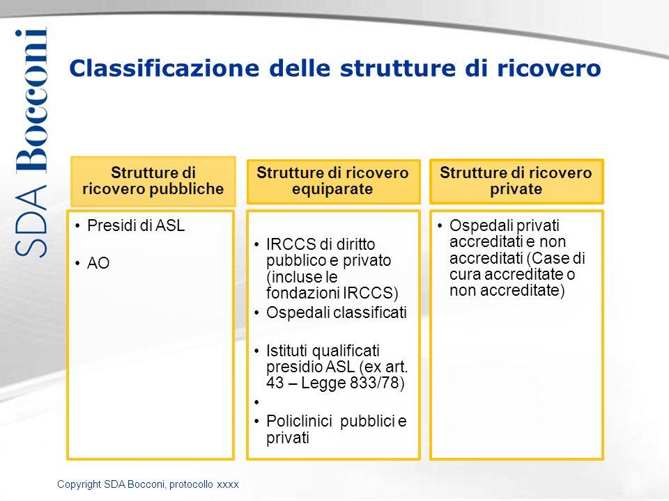 Copyright SDA Bocconi, protocollo xxxx Classificazione delle strutture di ricovero Strutture di ricovero pubbliche Presidi di ASL AO Strutture di rico