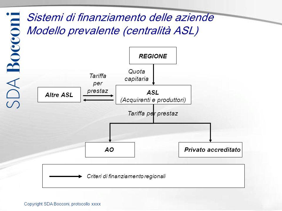 Copyright SDA Bocconi, protocollo xxxx Criteri di finanziamento regionali Sistemi di finanziamento delle aziende Modello prevalente (centralità ASL) R