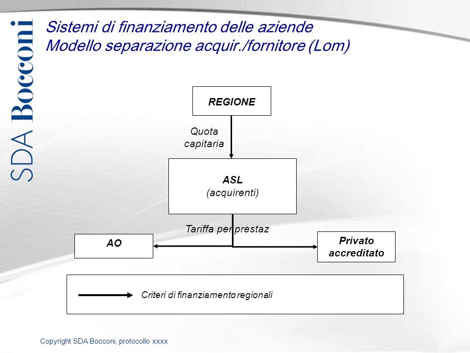 Copyright SDA Bocconi, protocollo xxxx REGIONE AO ASL (acquirenti) Quota capitaria Privato accreditato Sistemi di finanziamento delle aziende Modello
