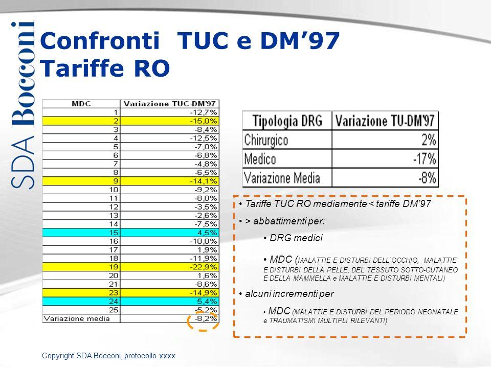 Copyright SDA Bocconi, protocollo xxxx Confronti TUC e DM97 Tariffe RO Tariffe TUC RO mediamente < tariffe DM97 > abbattimenti per: DRG medici MDC ( M