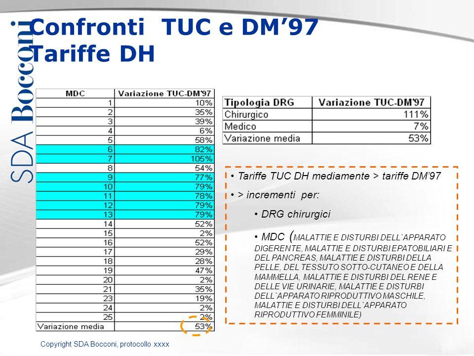 Copyright SDA Bocconi, protocollo xxxx Confronti TUC e DM97 Tariffe DH Tariffe TUC DH mediamente > tariffe DM97 > incrementi per: DRG chirurgici MDC (