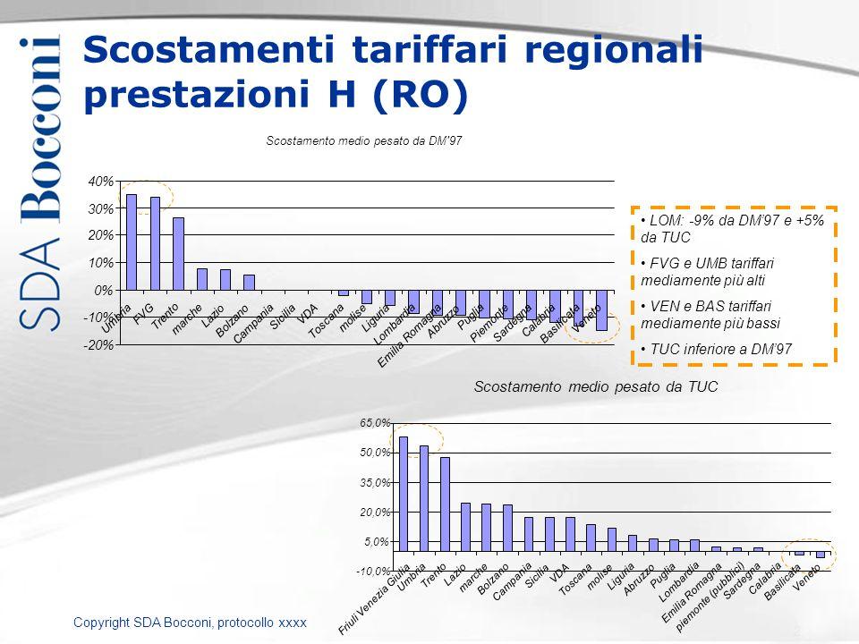Copyright SDA Bocconi, protocollo xxxx Scostamenti tariffari regionali prestazioni H (RO) LOM: -9% da DM97 e +5% da TUC FVG e UMB tariffari mediamente