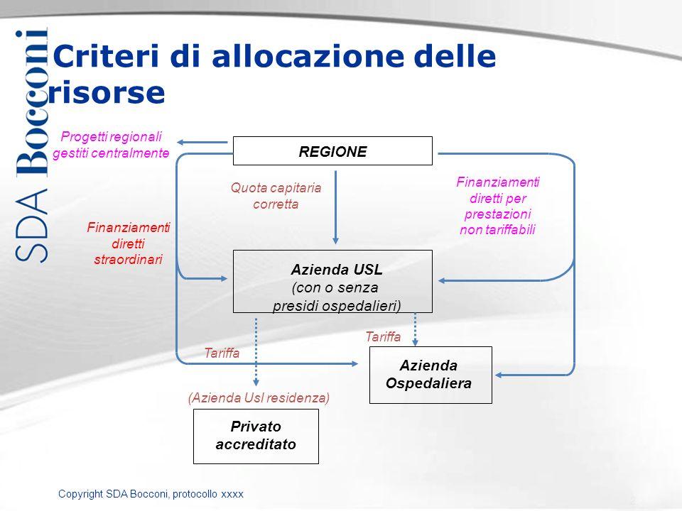 Copyright SDA Bocconi, protocollo xxxx REGIONE Privato accreditato Azienda USL (con o senza presidi ospedalieri) Quota capitaria corretta Progetti reg