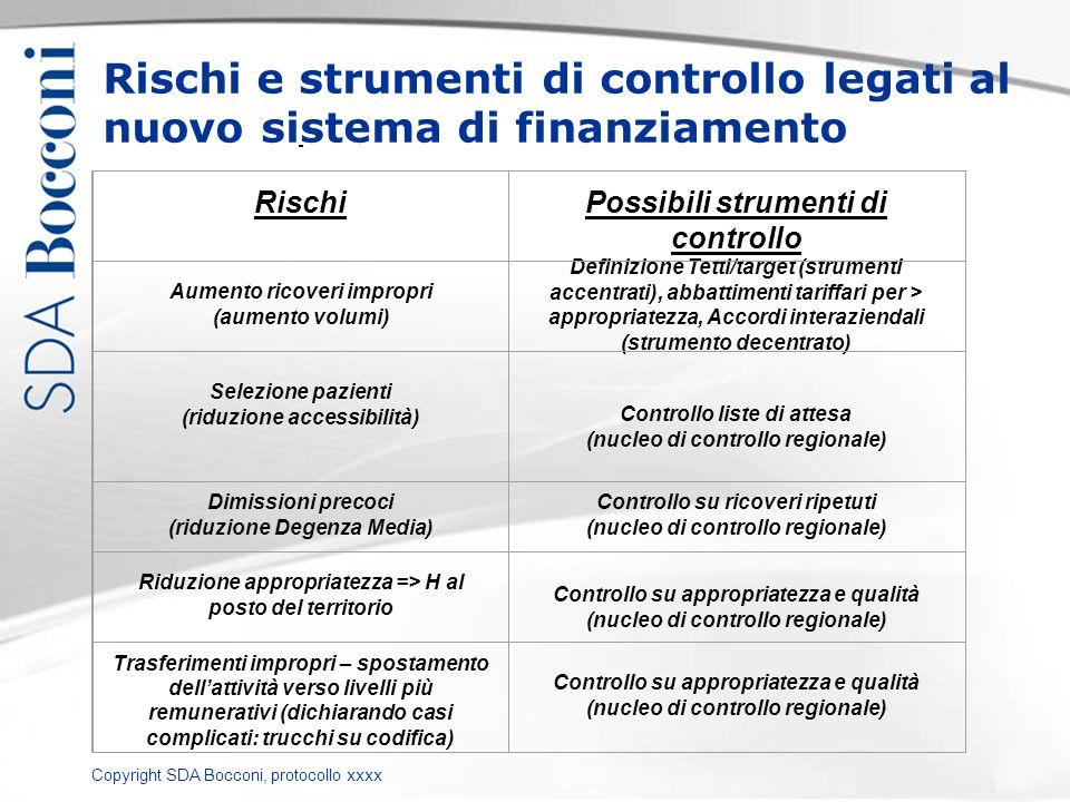 Copyright SDA Bocconi, protocollo xxxx Rischi e strumenti di controllo legati al nuovo sistema di finanziamento RischiPossibili strumenti di controllo