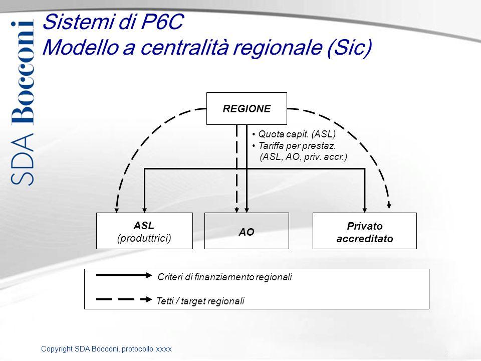 Copyright SDA Bocconi, protocollo xxxx REGIONE AO ASL (produttrici) Quota capit. (ASL) Tariffa per prestaz. (ASL, AO, priv. accr.) Privato accreditato