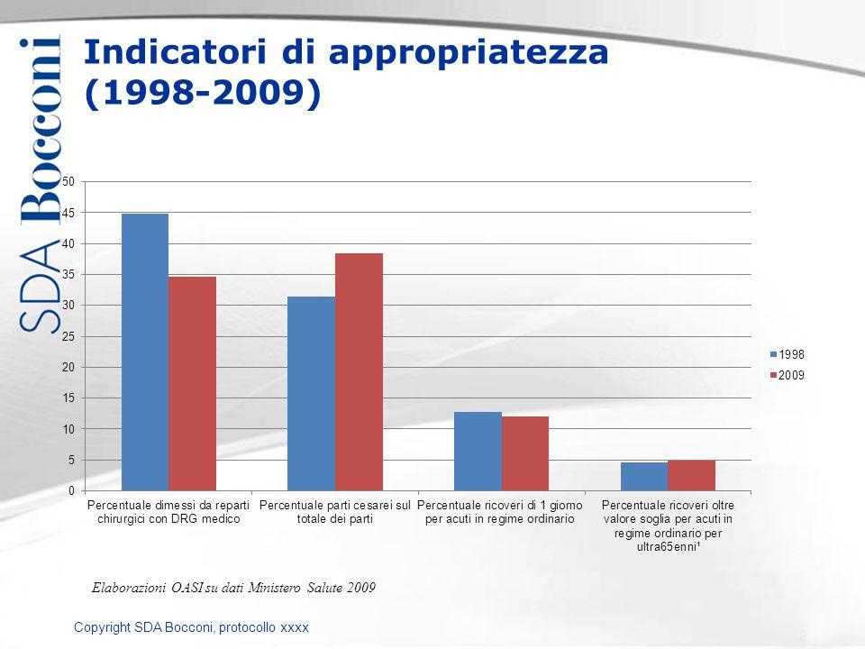 Copyright SDA Bocconi, protocollo xxxx Indicatori di appropriatezza (1998-2009) Elaborazioni OASI su dati Ministero Salute 2009