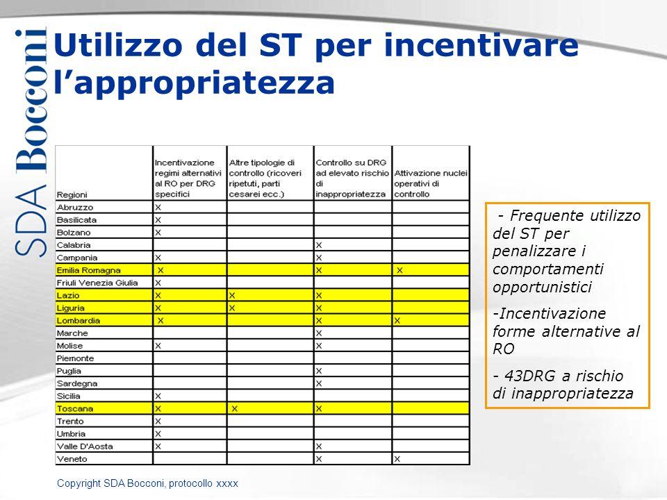 Copyright SDA Bocconi, protocollo xxxx Utilizzo del ST per incentivare lappropriatezza - Frequente utilizzo del ST per penalizzare i comportamenti opp