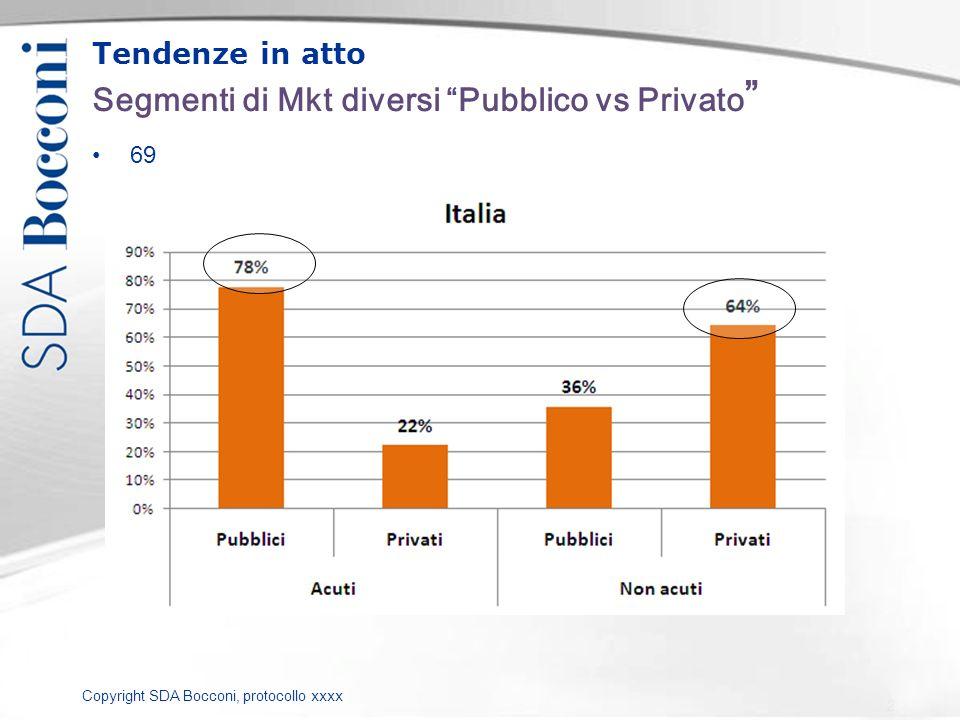 Copyright SDA Bocconi, protocollo xxxx Tendenze in atto Segmenti di Mkt diversi Pubblico vs Privato 69