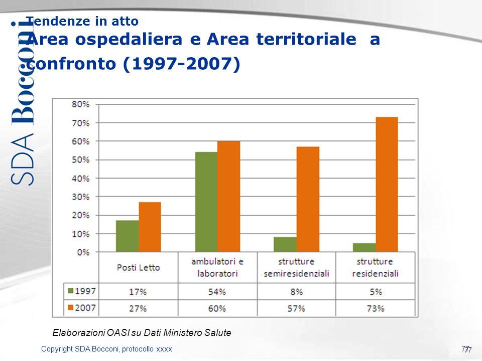 Copyright SDA Bocconi, protocollo xxxx 77 Tendenze in atto Area ospedaliera e Area territoriale a confronto (1997-2007) Elaborazioni OASI su Dati Mini