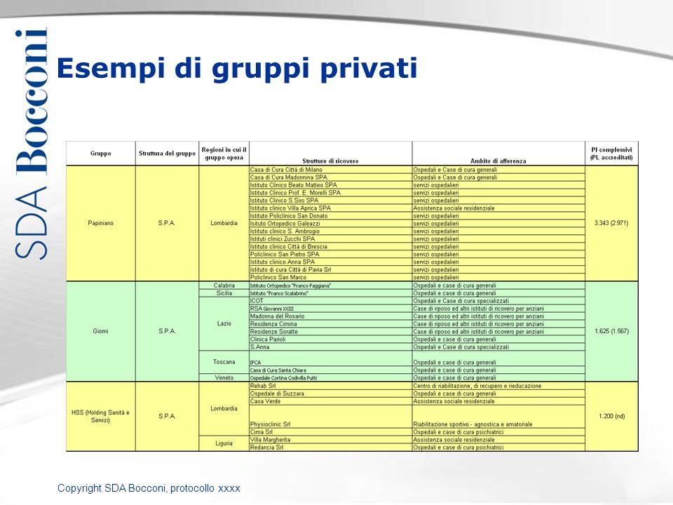 Copyright SDA Bocconi, protocollo xxxx Esempi di gruppi privati