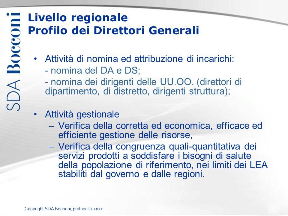 Copyright SDA Bocconi, protocollo xxxx Livello regionale Profilo dei Direttori Generali Attività di nomina ed attribuzione di incarichi: - nomina del