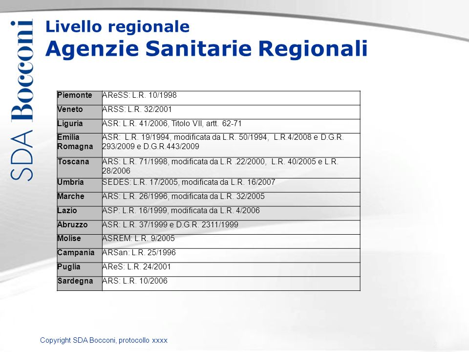 Copyright SDA Bocconi, protocollo xxxx Scostamenti tariffari regionali prestazioni H (RO) LOM: -9% da DM97 e +5% da TUC FVG e UMB tariffari mediamente più alti VEN e BAS tariffari mediamente più bassi TUC inferiore a DM97 Scostamento medio pesato da DM 97 -20% -10% 0% 10% 20% 30% 40% Umbria FVG Trento marche Lazio Bolzano Campania Sicilia VDA Toscana molise Liguria Lombardia Emilia Romagna Abruzzo Puglia Piemonte Sardegna Calabria Basilicata Veneto Scostamento medio pesato da TUC -10,0% 5,0% 20,0% 35,0% 50,0% 65,0% Friuli Venezia Giulia Umbria Trento Lazio marche Bolzano Campania Sicilia VDA Toscana molise Liguria Abruzzo Puglia Lombardia Emilia Romagna piemonte (pubblici) Sardegna Calabria Basilicata Veneto