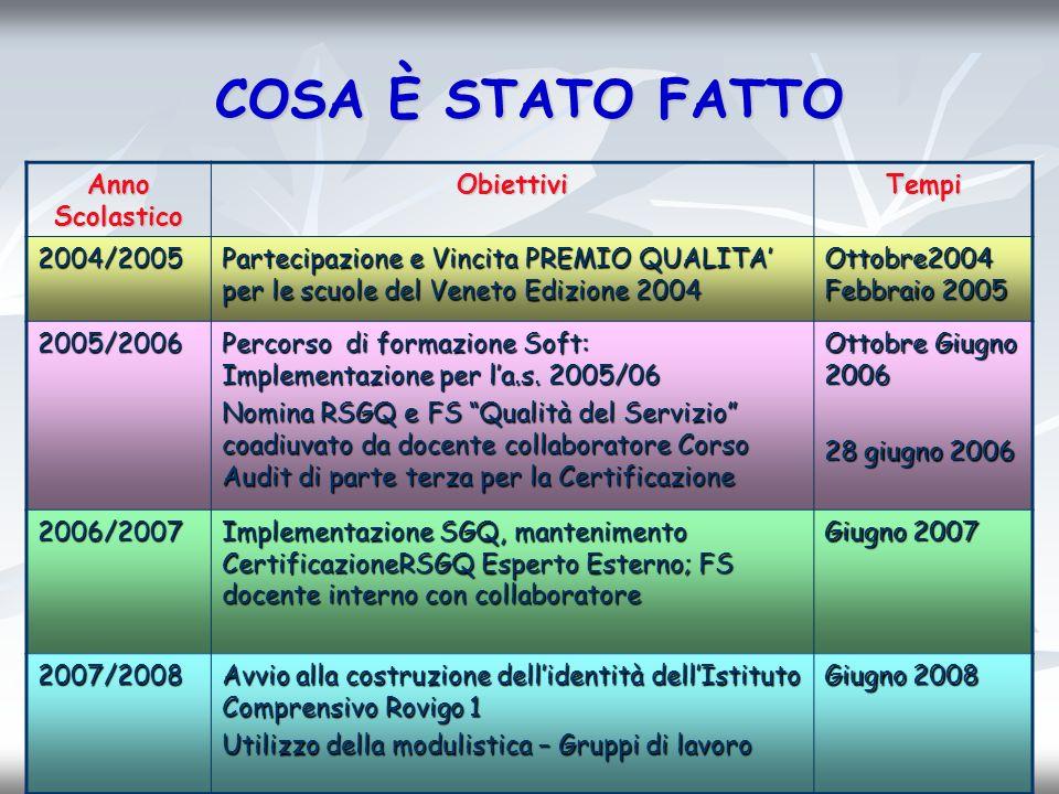 4 COSA È STATO FATTO Anno Scolastico ObiettiviTempi 2004/2005 Partecipazione e Vincita PREMIO QUALITA per le scuole del Veneto Edizione 2004 Ottobre2004 Febbraio 2005 2005/2006 Percorso di formazione Soft: Implementazione per la.s.
