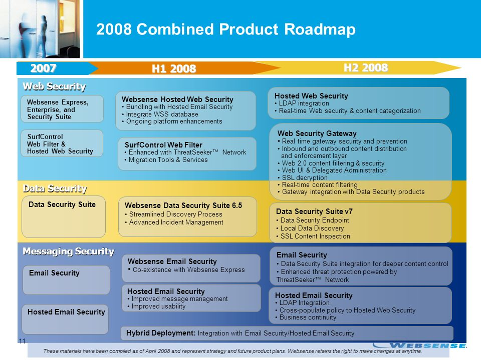 11 Data Security 2008 Combined Product Roadmap H1 2008 H2 2008 Web Security Messaging Security SurfControl Web Filter Enhanced with ThreatSeeker Network Migration Tools & Services Data Security Suite v7 Data Security Endpoint Local Data Discovery SSL Content Inspection Websense Email Security Co-existence with Websense Express Hosted Email Security 2007 SurfControl Web Filter & Hosted Web Security Email Security Data Security Suite Websense Data Security Suite 6.5 Streamlined Discovery Process Advanced Incident Management Websense Express, Enterprise, and Security Suite Email Security Data Security Suite integration for deeper content control Enhanced threat protection powered by ThreatSeeker Network Web Security Gateway Real time gateway security and prevention Inbound and outbound content distribution and enforcement layer Web 2.0 content filtering & security Web UI & Delegated Administration SSL decryption Real-time content filtering Gateway integration with Data Security products Hybrid Deployment: Integration with Email Security/Hosted Email Security Websense Hosted Web Security Bundling with Hosted Email Security Integrate WSS database Ongoing platform enhancements Hosted Web Security LDAP integration Real-time Web security & content categorization Hosted Email Security Improved message management Improved usability Hosted Email Security LDAP Integration Cross-populate policy to Hosted Web Security Business continuity These materials have been compiled as of April 2008 and represent strategy and future product plans.