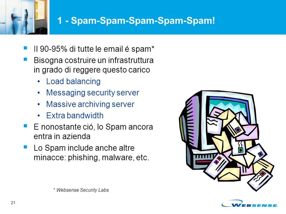 21 1 - Spam-Spam-Spam-Spam-Spam.