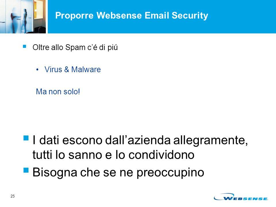 25 Oltre allo Spam cé di piú Virus & Malware Ma non solo.