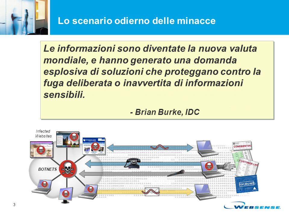 3 Lo scenario odierno delle minacce Il 51% dei siti Web con codice malizioso, sono siti legittimi compromessi.* Quasi il 90% delle email é spam.