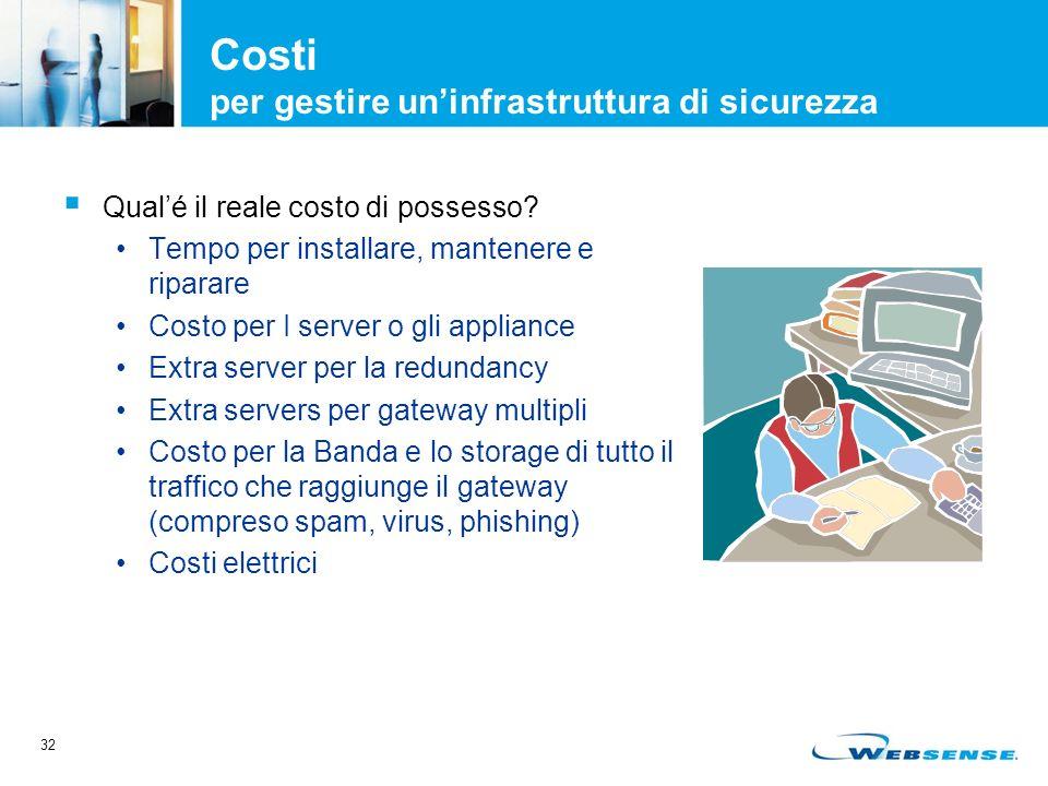 32 Costi per gestire uninfrastruttura di sicurezza Qualé il reale costo di possesso.