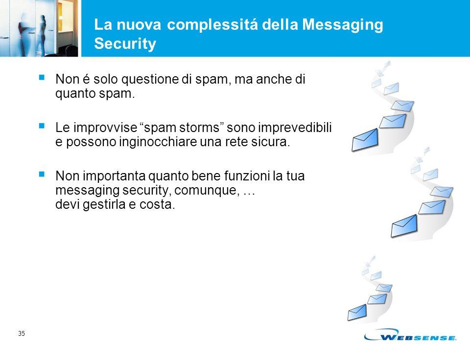 35 La nuova complessitá della Messaging Security Non é solo questione di spam, ma anche di quanto spam.