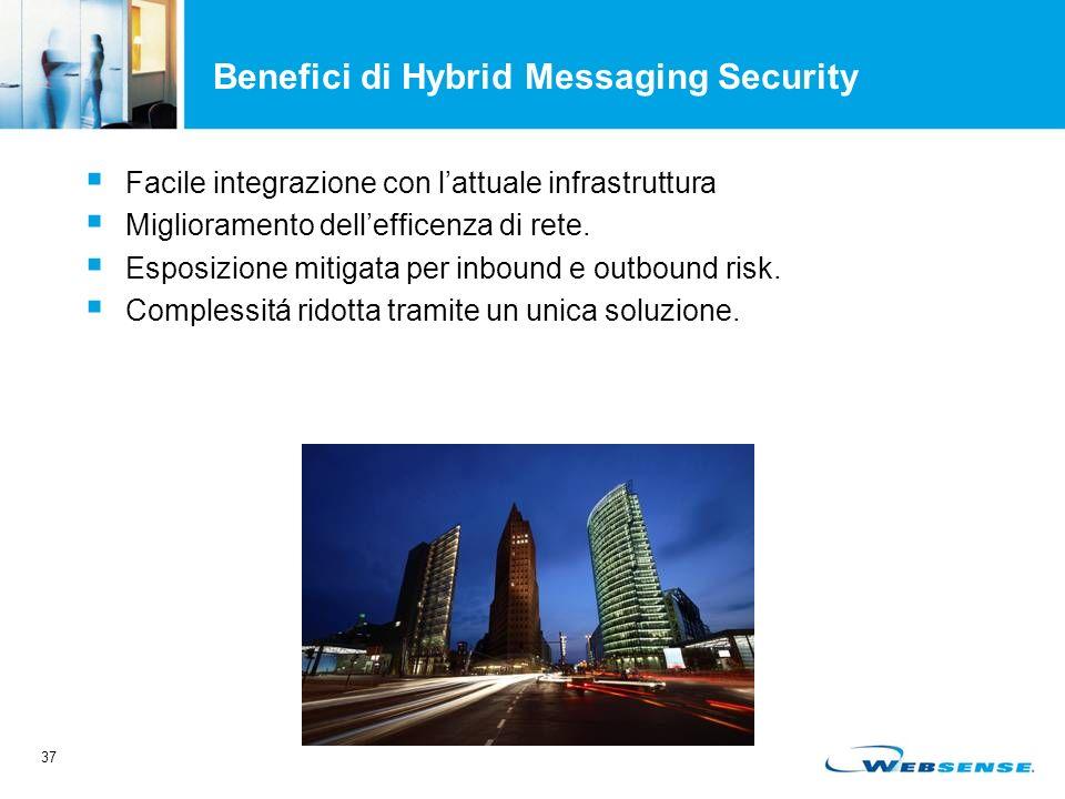 37 Benefici di Hybrid Messaging Security Facile integrazione con lattuale infrastruttura Miglioramento dellefficenza di rete.