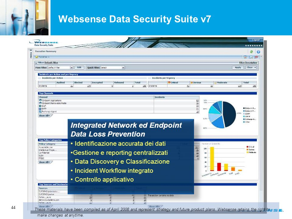 44 44 Websense Data Security Suite v7 Integrated Network ed Endpoint Data Loss Prevention Identificazione accurata dei dati Gestione e reporting centralizzati Data Discovery e Classificazione Incident Workflow integrato Controllo applicativo These materials have been compiled as of April 2008 and represent strategy and future product plans.