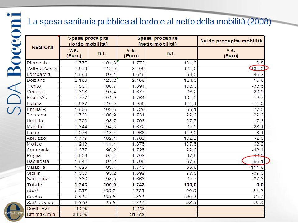 La spesa sanitaria pubblica al lordo e al netto della mobilità (2008)