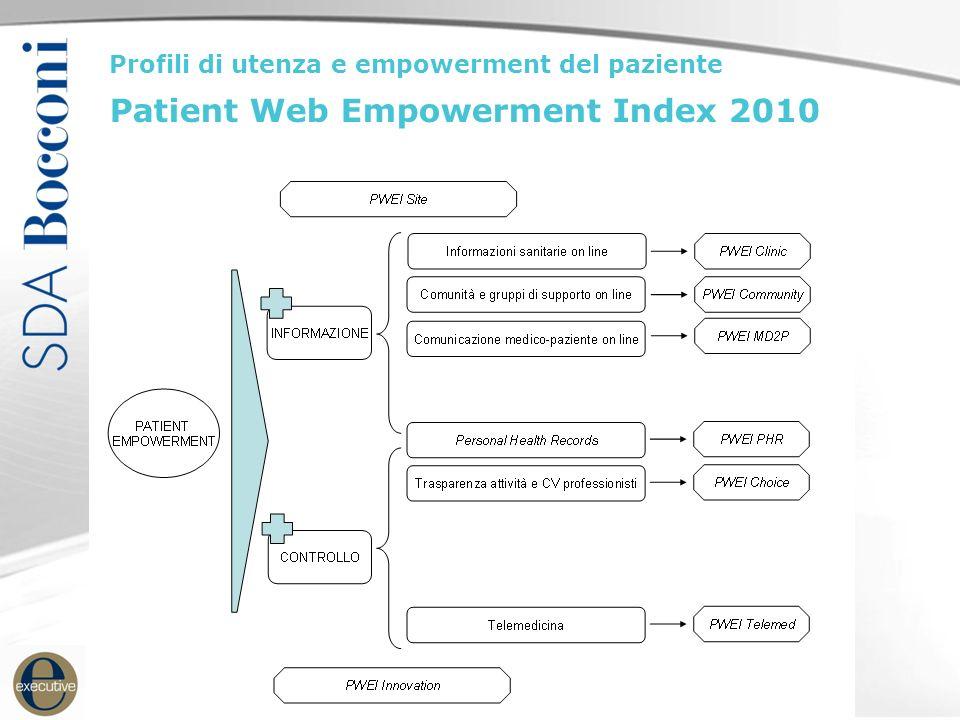 Profili di utenza e empowerment del paziente Patient Web Empowerment Index 2010